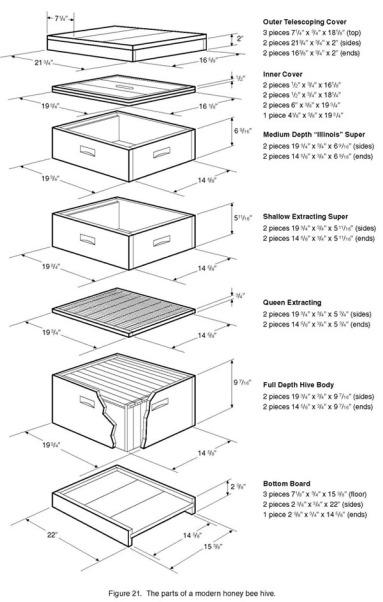 parts-std-hive2